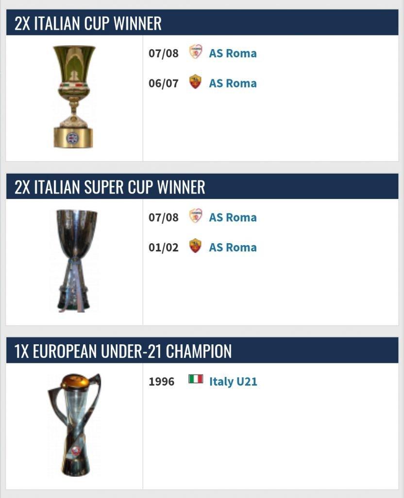 Francesco Totti Titles and Achievements
